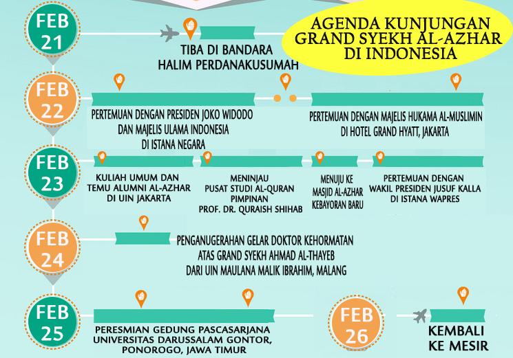 agenda-kunjungan-grand-al-azhar-di-indonesia